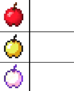 Minecraft apples Gaming meme template