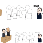 Oversimplified, Where is the corruption?  meme template blank Corruption, Oversimplified, Where