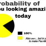 wholesome-memes cute text: Probabilitv of You looking amazing today 100% Also , but in yellow 100% to make Pac-Man  cute