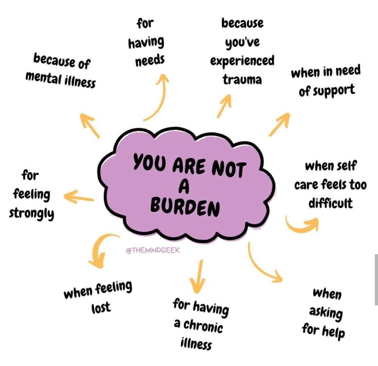 cute wholesome-memes cute text: for having needs because of mental illness for feeling strongly because you've experienced when in need trauma 41 YOO ARE NOT BORDEN @THEMlNDGEEk when feeling lost for having a chronic illness of support when self care fee(s too difficult when asking for help