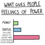 memes misc text: WHAT PEOPLE of POWER mONEY STATOS FALLING BACK TO SLEEP AND CONTINUING VOUR DREAM  misc
