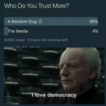 other memes Dank, Visit, RepostSleuthBot, Negative, Feedback, False Negative text: Who Do You Trust More? A Random Dog @ The Media 9,069 votes • 5 hours
