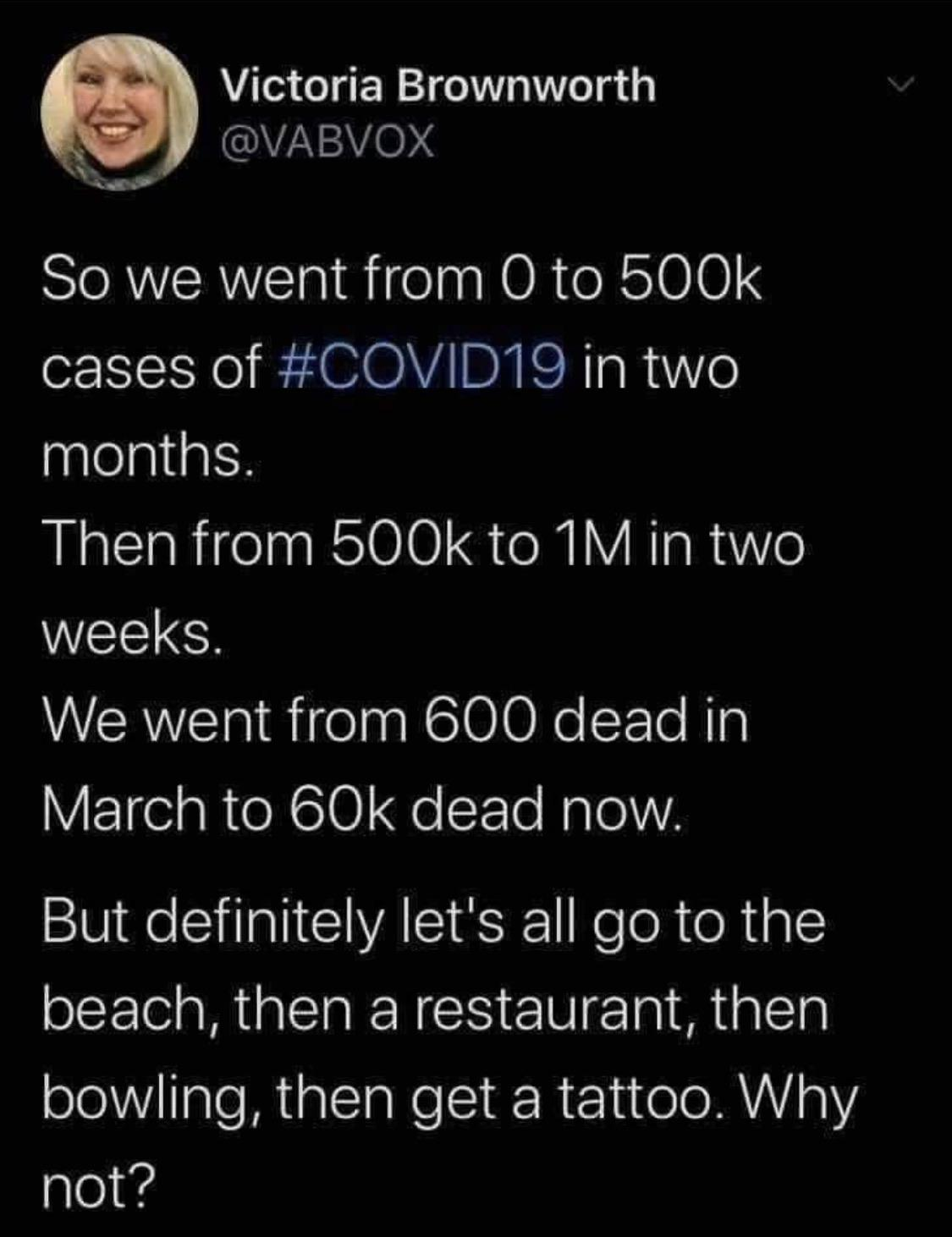 Political, Republicans, Trump, Democrats, GOP, Americans Political Memes Political, Republicans, Trump, Democrats, GOP, Americans text: Victoria Brownworth @VABVOX So we went from O to 500k cases of #COVlD19 in two months. Then from 500k to 1M in two weeks. We went from 600 dead in March to 60k dead now. But definitely let's all go to the beach, then a restaurant, then bowling, then get a tattoo. Why not?