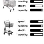 """other memes Funny, IKEA, Mario Kart, Target, Speed, Mario text: shopping cart meta speed: handling: Niii"""":;, stealth: capacity: speed: handling: stealth: capacity: speed: handling: stealth: capacity:  Funny, IKEA, Mario Kart, Target, Speed, Mario"""