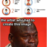 other memes Funny, Singapore, Nice, XGfAc, Telemarketers, Artists text: Top 5 essential jobs Doctor/ Nurse Cleaner Top 5 non-essential jobs Artist 71% Telemarketer 69% the artist wtY0*had to create thiSimage:  Funny, Singapore, Nice, XGfAc, Telemarketers, Artists