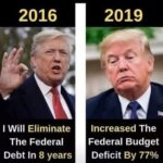 Political Memes Political, Trump, COVID, United States, Obama, Republicans text: 2016 I Will Eliminate The Federal Debt In 8 years 2019 Increased The Federal Budget Deficit By 77%  Political, Trump, COVID, United States, Obama, Republicans