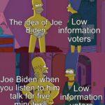 Political Memes Political, Biden, Joe Biden, Trump text: 0 @ 厚 当ま@ろ/ つ  Political, Biden, Joe Biden, Trump