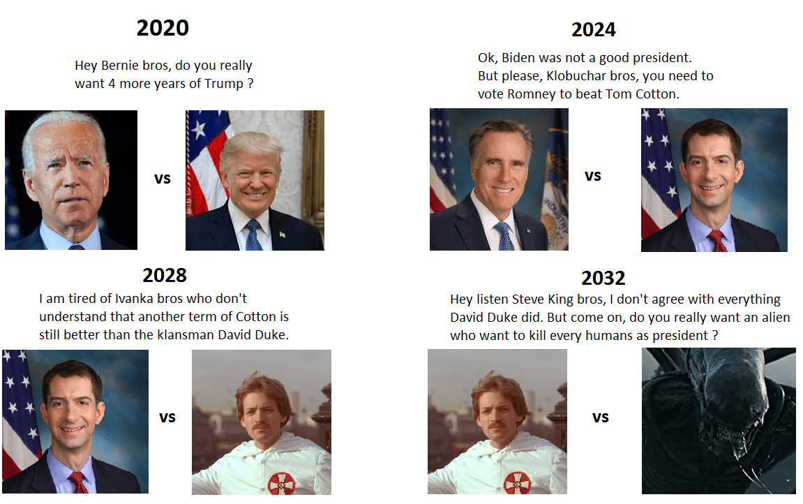Political, Bernie, Biden, Democrats, Democratic Primary, Xenomorph Political Memes Political, Bernie, Biden, Democrats, Democratic Primary, Xenomorph text: 2020 Hey Bernie bros, do you really want 4 more years of Trump ? 2028 I am tired of Ivanka bros who don't understand that another term of Cotton is still better than the klansman David Duke. vs 2024 Ok, Biden was not a good president. But please, Klobuchar bros, you need to vote Romney to beat Tom Cotton. 2032 Hey listen Steve King bros, I don't agree with everything David Duke did. But come on, do you really want an alien who want to kill every humans as president ? vs