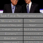 Political Memes Political, Biden, Trump, Obama, Pennsylvania, Bernie text: Task Force Recommendations Medicare For All? Legalize Marijuana? Climate Change? Economy? Education? Immigration? ""